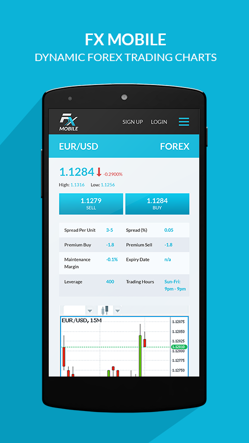 Forex trading mobile android