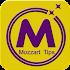 Mozzart Betting  Tips (BETTIKA)