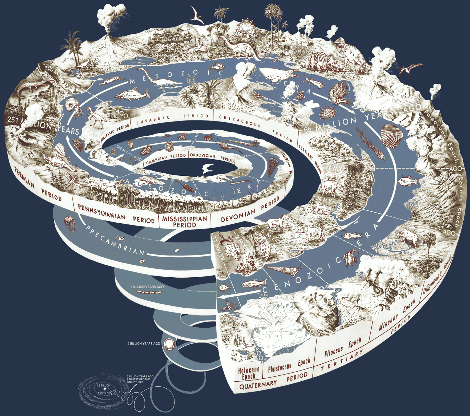Geological_time_spiral (1).png