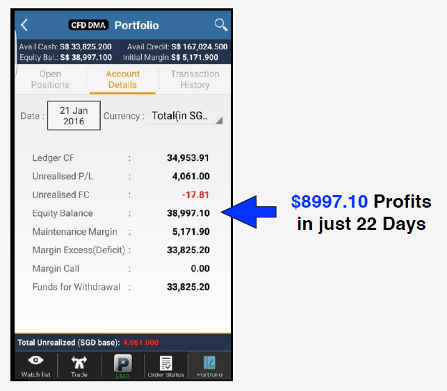 Systematic Wealth Builder