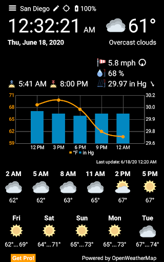 WhatWeather - Weather Station ad-free Apk 2