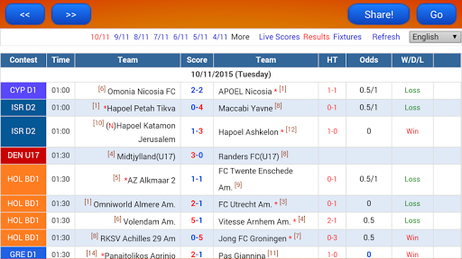 免費下載運動APP|Football Scores app開箱文|APP開箱王