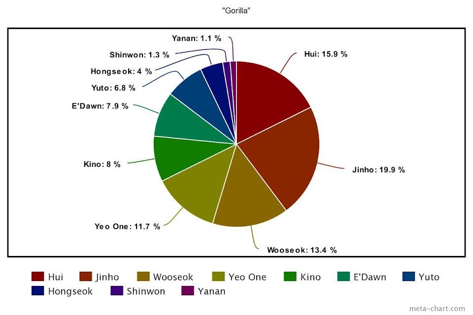 meta-chart (88)