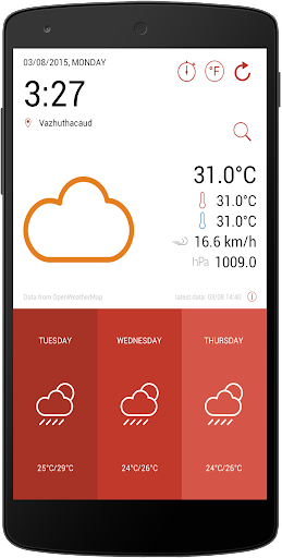 Weatherify