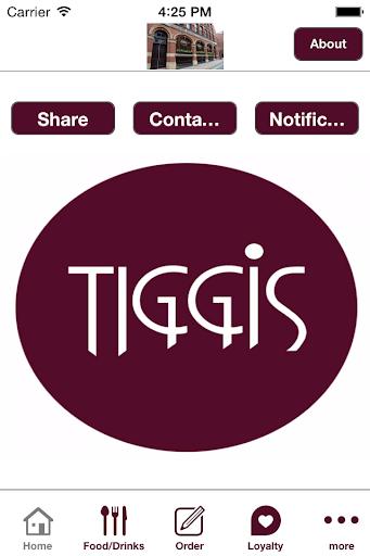 Tiggis Preston