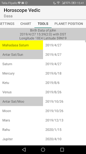 Horoscope Vedic by Smehrsoft (Google Play, United States