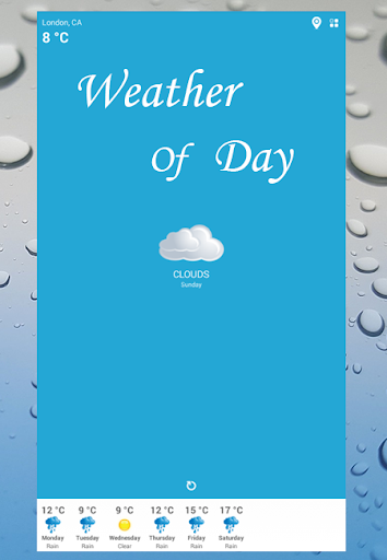 Weather Of Day