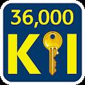 KPI Mega Library icon