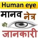 मानव नेत्र  Human Eye HINDI icon