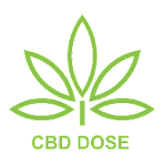 App CBD Oil Dose Calculator APK for Windows Phone