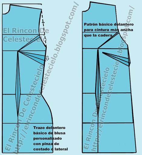 Patrón básico delantero personalizado (Anatómico o a la medida) (Actualizado)