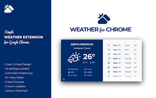 Weather (forecast)