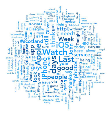 twitter word graph