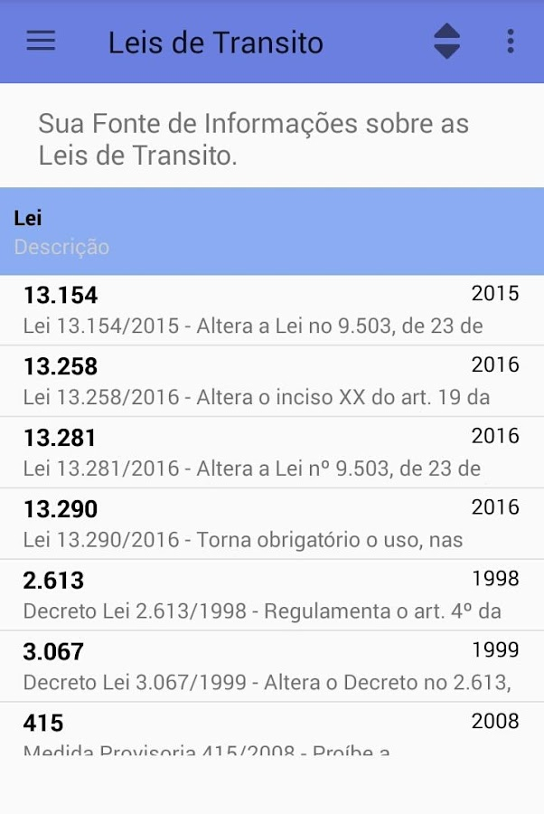 Leis de Transito- screenshot