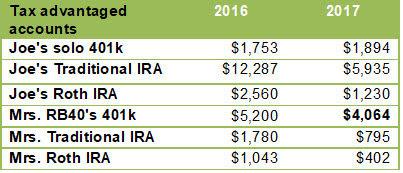 Tax advantaged accounts