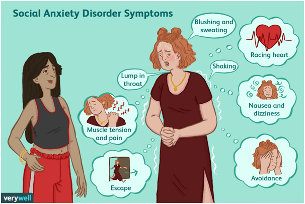 Social Anxiety Support(A guide)