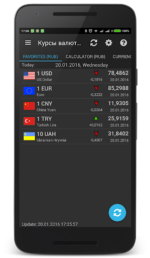 Currency rates of CB RF (Mini) screenshot 1