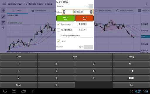 IFC Markets交易平台|玩財經App免費|玩APPs