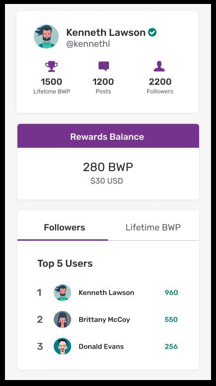 Bitwealth profile card