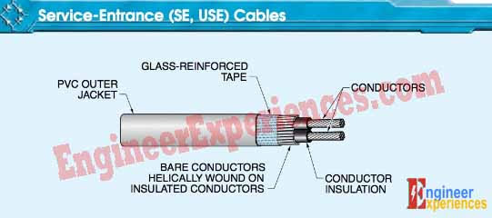 Electric Power Calbes- Introduction and Types: Service- entrance cables are used to supply power from the utility service to the meter and from the meter to the panelboard in residential and light commercial applications.