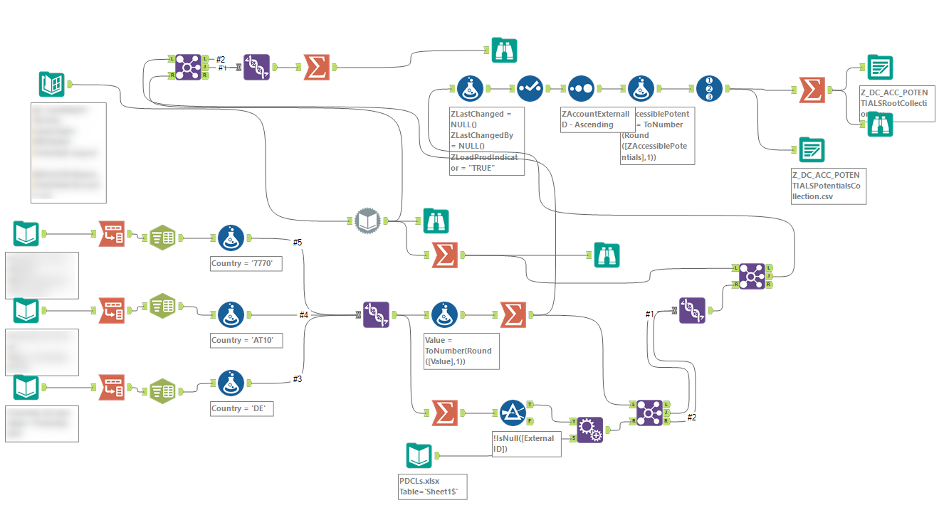 Alteryx workflow example
