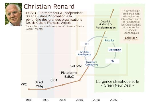 Christian Renard