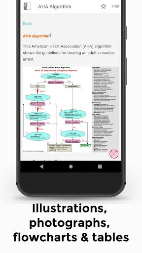 lippincott nursing procedures with step-by-step... screenshot 3