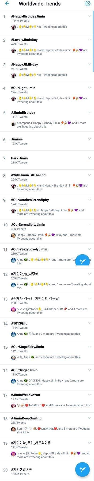 bts jimin hashtags