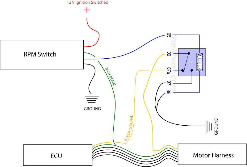 s14 wiring harness s14 circuit and schematic wiring diagrams for you stored