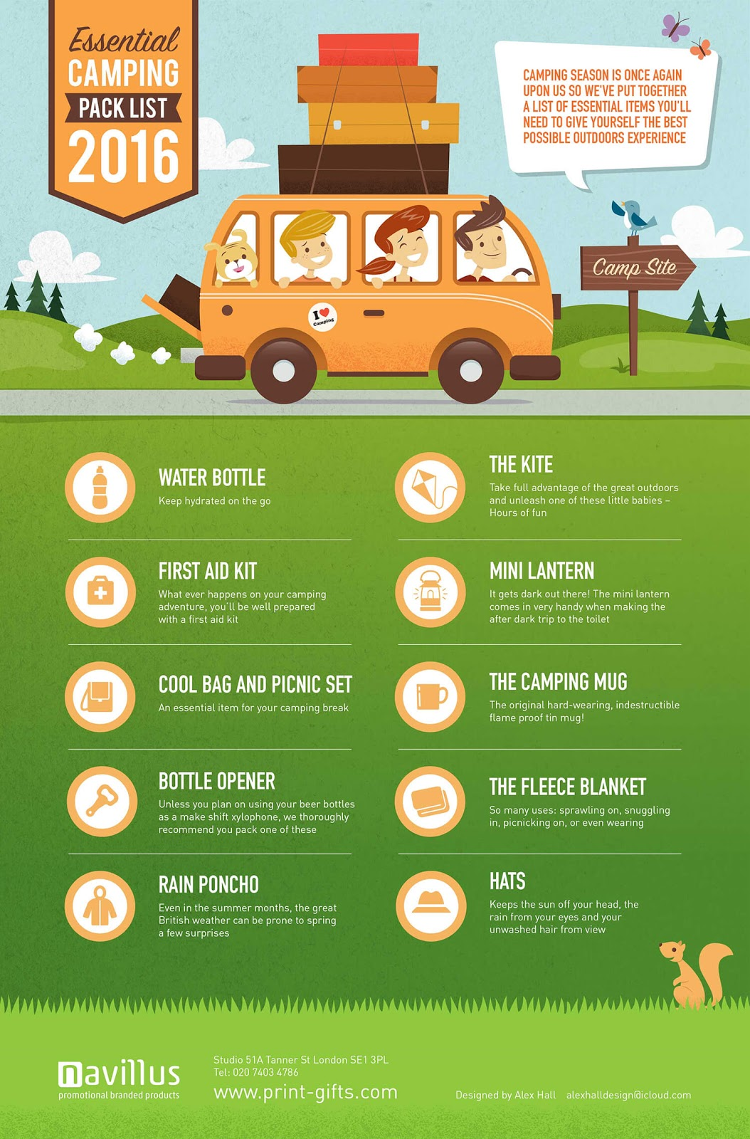 Print Gifts Essential Camping Packing List