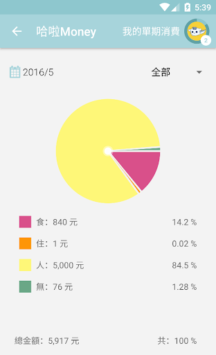 玩財經App|哈啦Money記帳免費|APP試玩