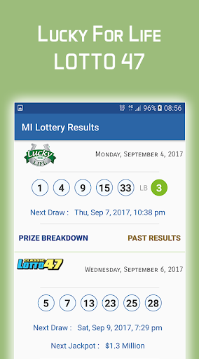 Download MI Lottery Results on PC & Mac with AppKiwi APK