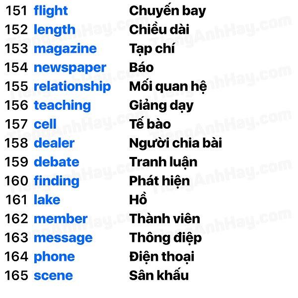 500 danh từ tiếng Anh phổ biến nhất