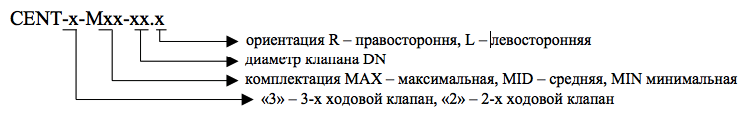 Расшифровка маркировки узла обвязки CENT