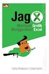"""""""Jago Membuat Grafik Menggunakan Excel - Yudhy Wicaksono & Solusi Kantor"""""""