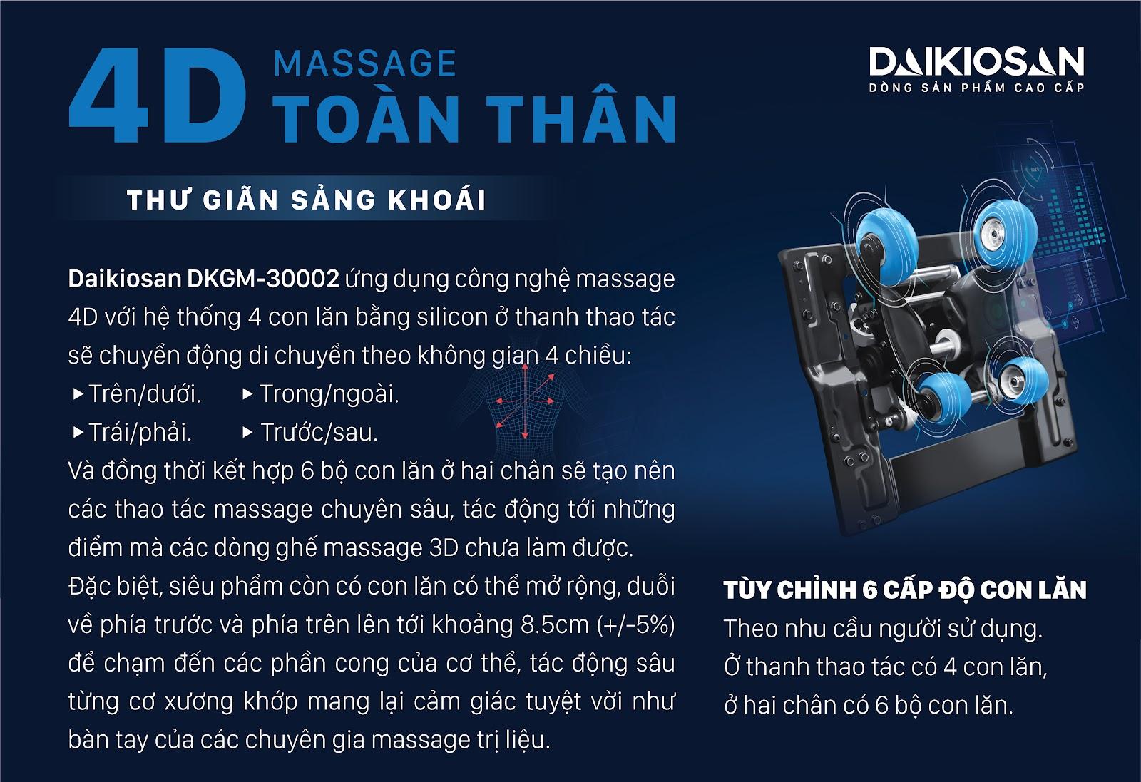 Chế độ massage con lăn 4D toàn thân