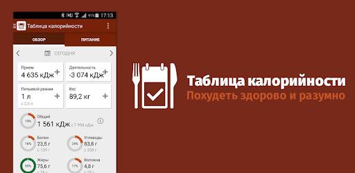 Приложения в Google Play – Счетчик Калорий от Dine4Fit