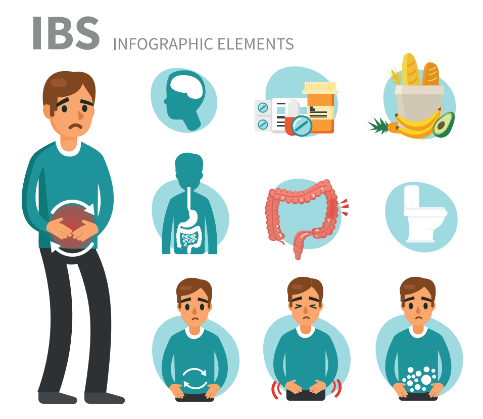 Eating, Diet, & Nutrition for Irritable Bowel Syndrome