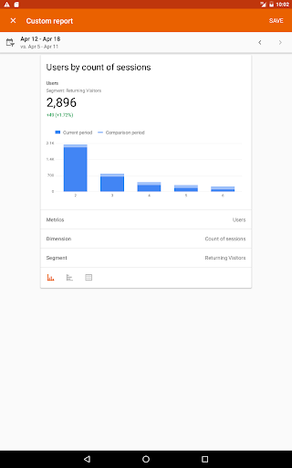 Google Analytics 3.7.5 screenshots 7