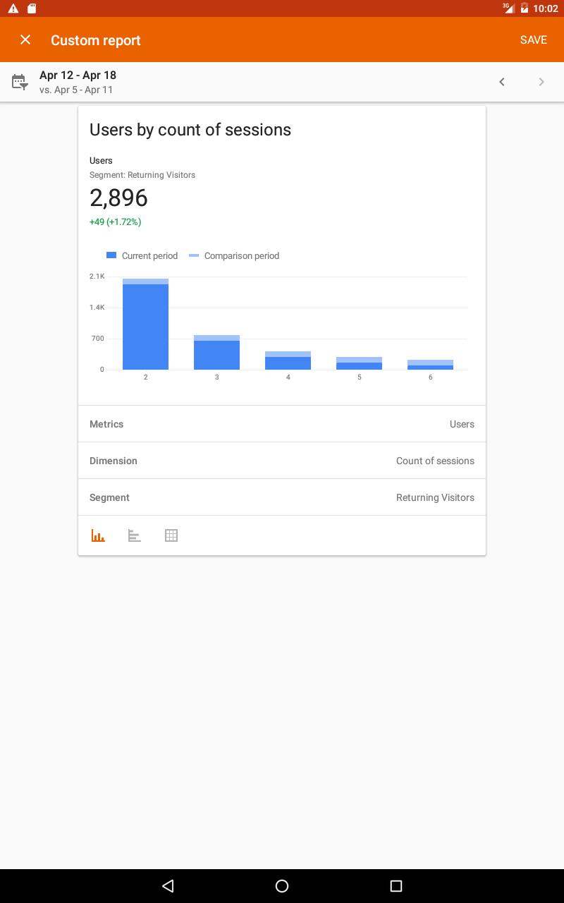 Google Analytics screenshot #7