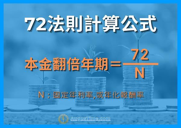 72法則是什麼,,儲蓄險72法則,72法則試算,72法則複利,72法則翻倍,72法則計算機,72法則解釋