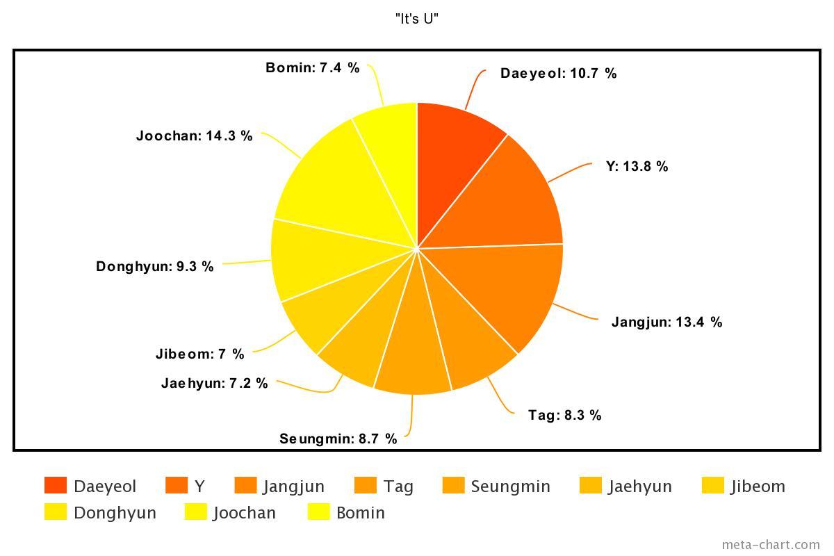 meta-chart - 2021-01-29T131501.636