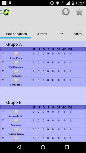 Tabla Copa Libertadores 2016