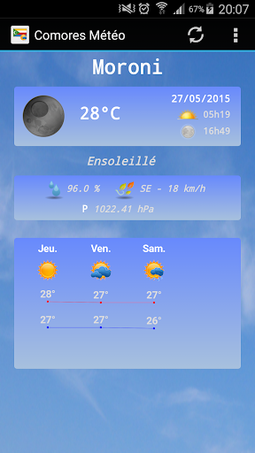 Comores Weather