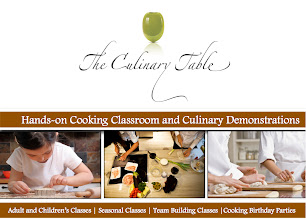 Photo: Cooking Classes Postcard - Front