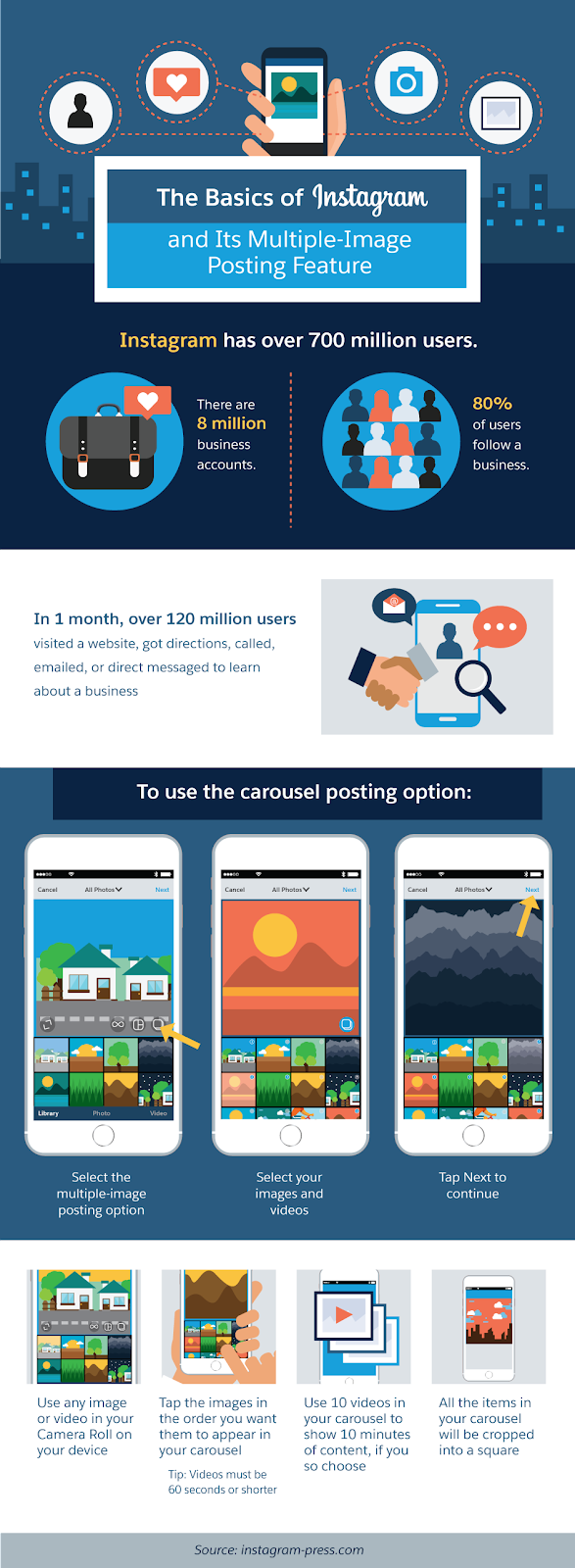8-Creative-Ways-to-Use-Instagram-graphic1.png