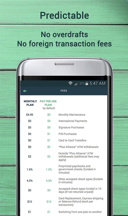 Waleteros: Your Mobile Banking- screenshot