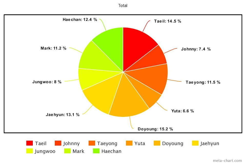 meta-chart - 2021-09-18T134511.436