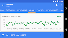 Google AdSenseのおすすめ画像5