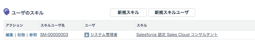 ユーザのスキルに登録したスキルが表示される